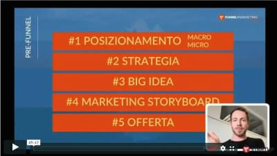 funnel marketing corso